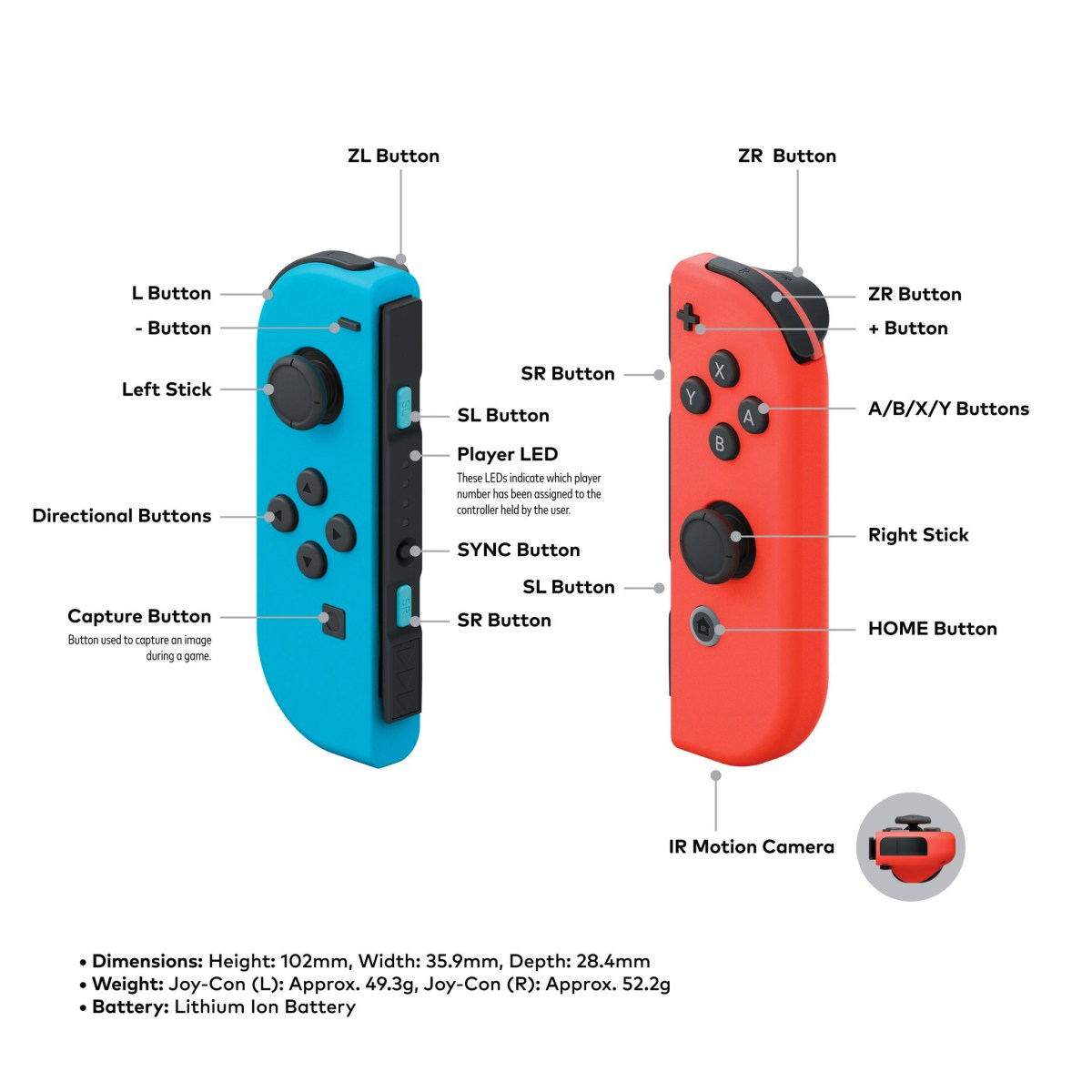 Joy-Con Connection Error Addressed by Nintendo